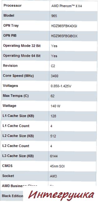 Новейший четырехъядерник Phenom II X4 965 Black Edition