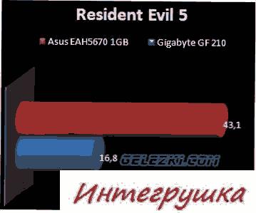 Asus EAH5670 1GB обзор и тест новинки
