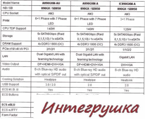 Материнские платы на чипсете AMD 890GX от Elitegroup