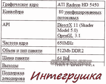 Обзор и тест Radeon HD 5450 от Sapphire